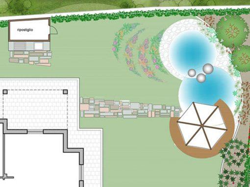 Giardino residenza privata